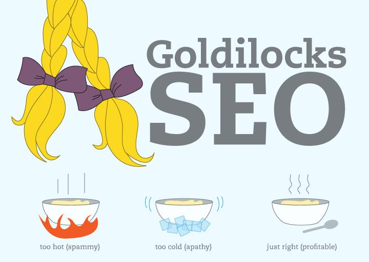 Goldilocks SEO