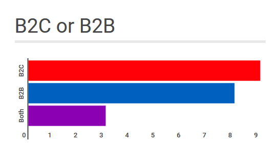 site-review-stats-B2
